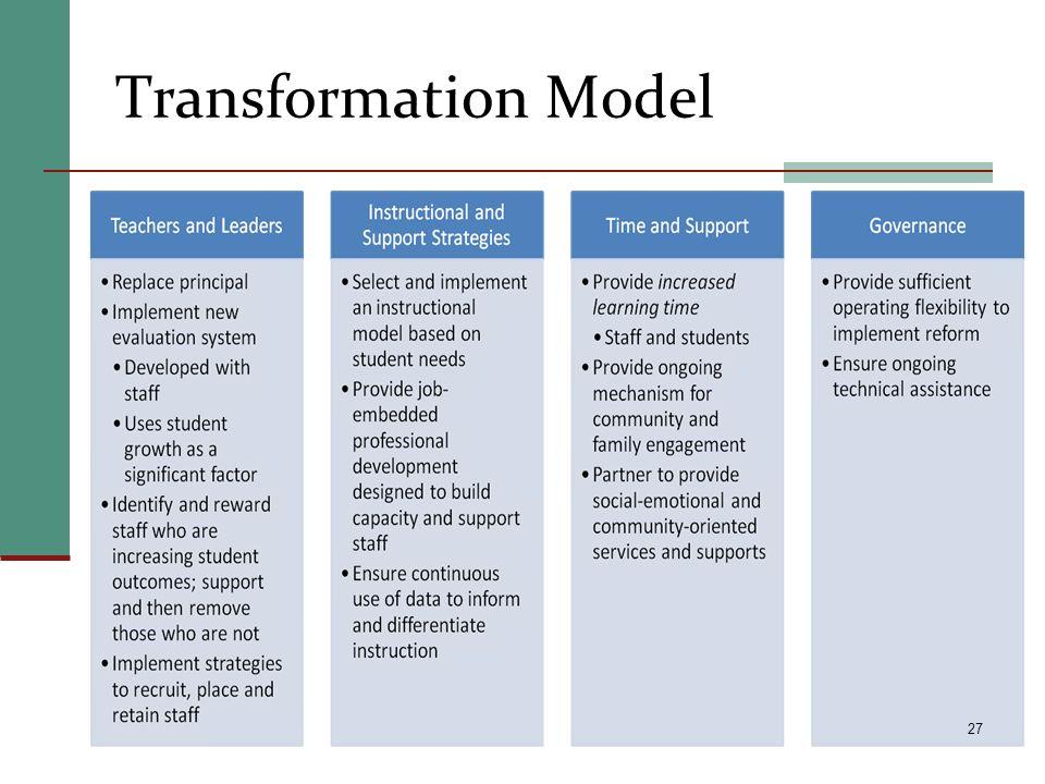 Transformation Model 27
