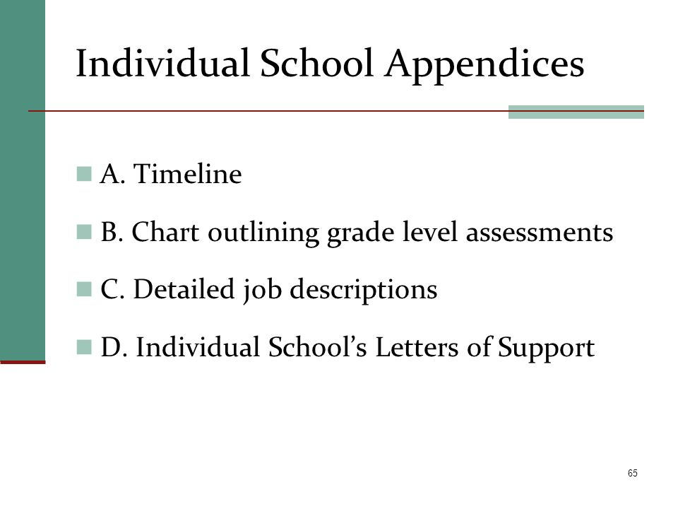 Individual School Appendices A. Timeline B. Chart outlining grade level assessments C. Detailed job descriptions D. Individual Schools Letters of Supp