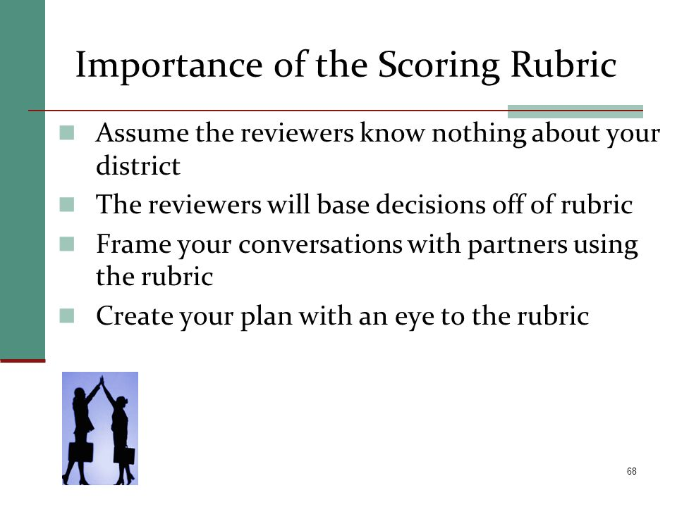 Importance of the Scoring Rubric Assume the reviewers know nothing about your district The reviewers will base decisions off of rubric Frame your conv