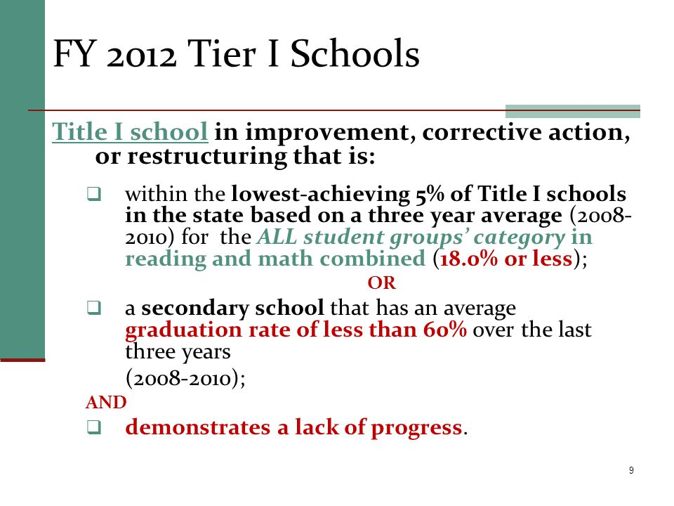 FY 2012 Tier I Schools Title I school in improvement, corrective action, or restructuring that is: within the lowest-achieving 5% of Title I schools i