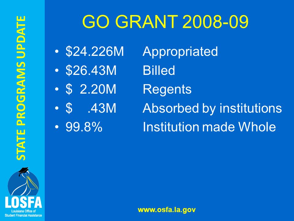 STATE PROGRAMS UPDATE GO GRANT www.osfa.la.gov 2009-2010 Major Changes Award Amounts $200 - $2000 Award Amount = ECG LBCC is set based on prior year and any approved tuition increases (%).