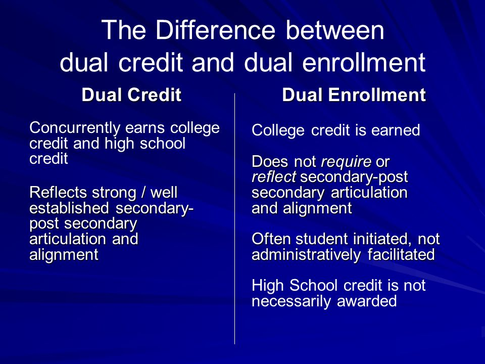 The Difference between dual credit and dual enrollment Dual Credit Concurrently earns college credit and high school credit Reflects strong / well established secondary- post secondary articulation and alignment Dual Enrollment College credit is earned Does not require or reflect secondary-post secondary articulation and alignment Often student initiated, not administratively facilitated High School credit is not necessarily awarded