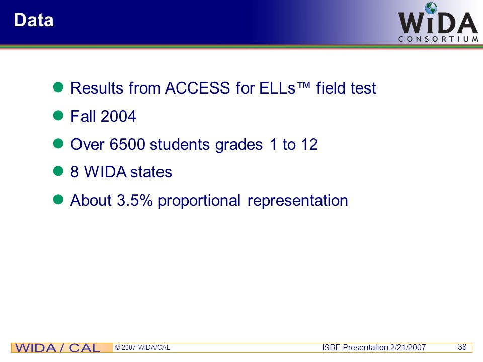 ISBE Presentation 2/21/2007 © 2007 WIDA/CAL 38 Data Results from ACCESS for ELLs field test Fall 2004 Over 6500 students grades 1 to 12 8 WIDA states