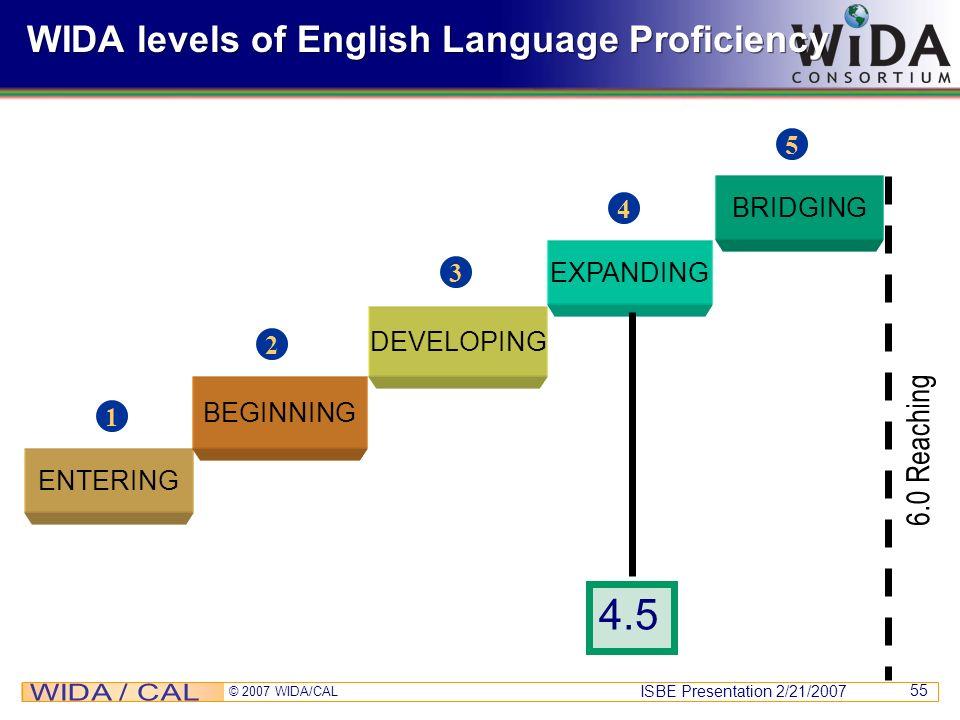 ISBE Presentation 2/21/2007 © 2007 WIDA/CAL 55 WIDA levels of English Language Proficiency ENTERING BEGINNING DEVELOPING EXPANDING 1 2 3 4 5 BRIDGING