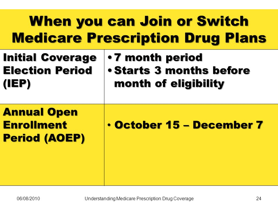 06/08/2010Understanding Medicare Prescription Drug Coverage24 When you can Join or Switch Medicare Prescription Drug Plans Initial Coverage Election P