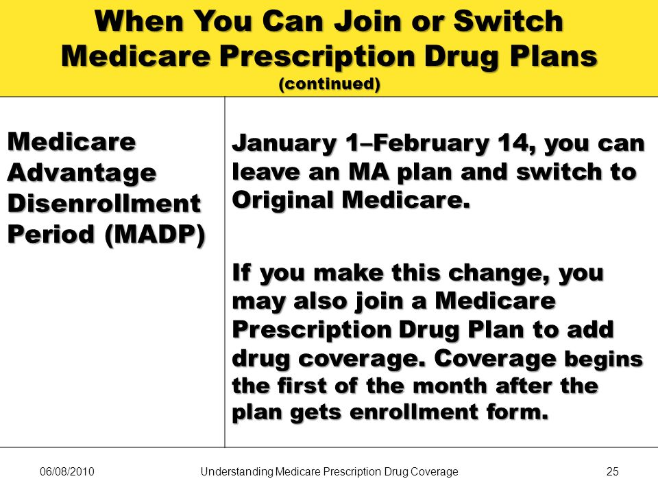 06/08/2010Understanding Medicare Prescription Drug Coverage25 When You Can Join or Switch Medicare Prescription Drug Plans (continued) Medicare Advant