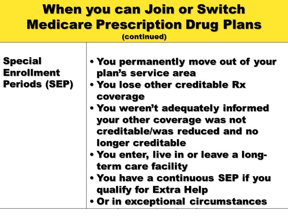06/08/2010Understanding Medicare Prescription Drug Coverage27 When you can Join or Switch Medicare Prescription Drug Plans (continued) Special Enrollm