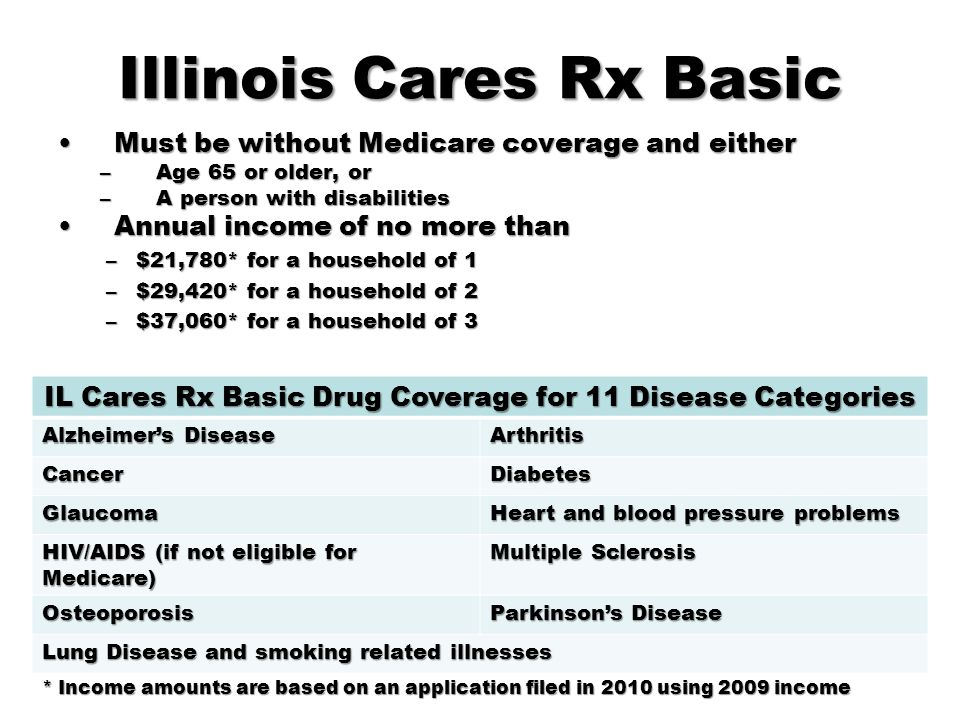 Illinois Cares Rx Basic Must be without Medicare coverage and eitherMust be without Medicare coverage and either –Age 65 or older, or –A person with d