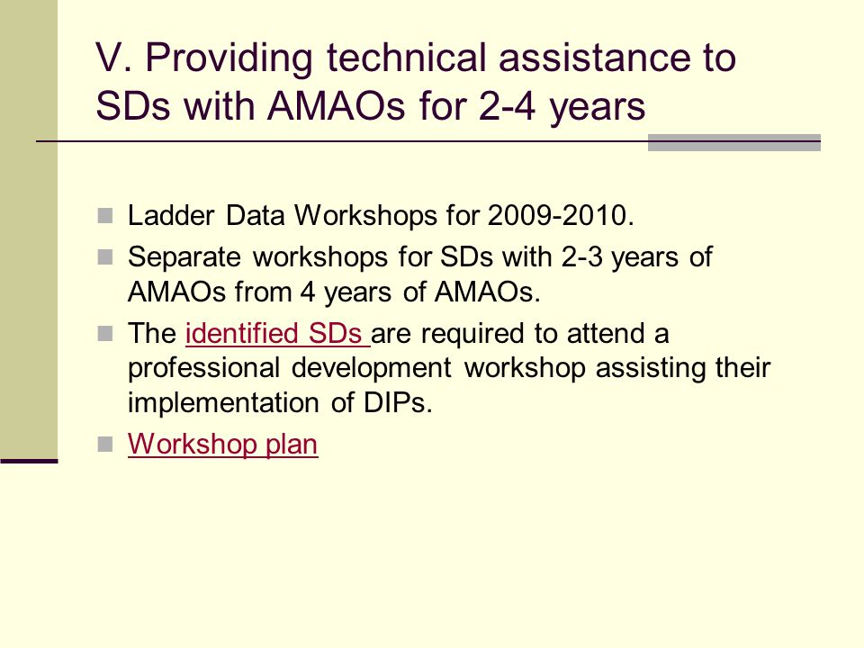 IV. DIP Modifications Continued Separate SDs with 2-3 years of AMAOs from 4 years of AMAOs: specific sanction requirements will be spelled out within