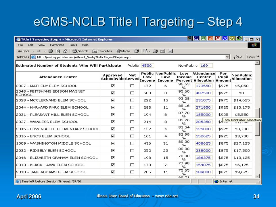 Illinois State Board of Education – www.isbe.net April 200634 eGMS-NCLB Title I Targeting – Step 4
