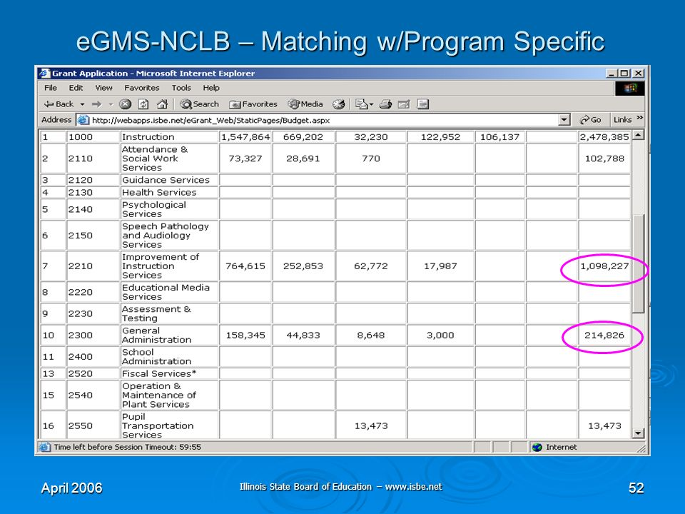 Illinois State Board of Education – www.isbe.net April 200652 eGMS-NCLB – Matching w/Program Specific