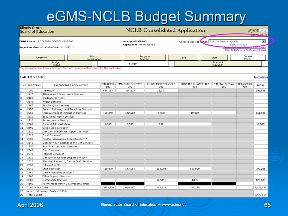 Illinois State Board of Education – www.isbe.net April 200665 eGMS-NCLB Budget Summary