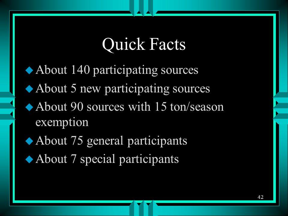 u About 140 participating sources u About 5 new participating sources u About 90 sources with 15 ton/season exemption u About 75 general participants