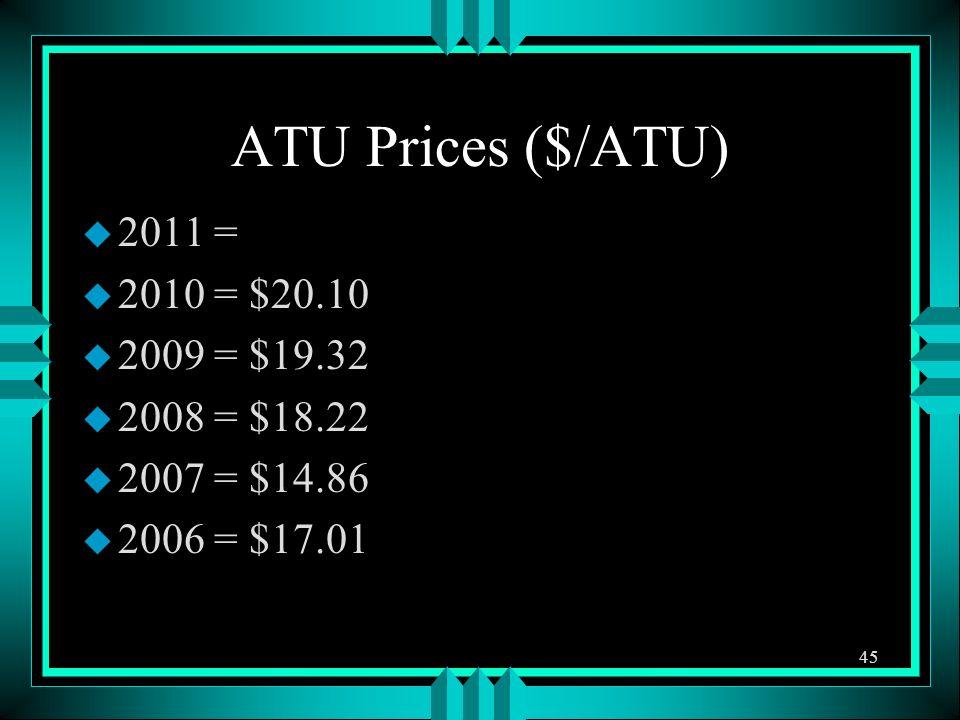 ATU Prices ($/ATU) u 2011 = u 2010 = $20.10 u 2009 = $19.32 u 2008 = $18.22 u 2007 = $14.86 u 2006 = $17.01 45