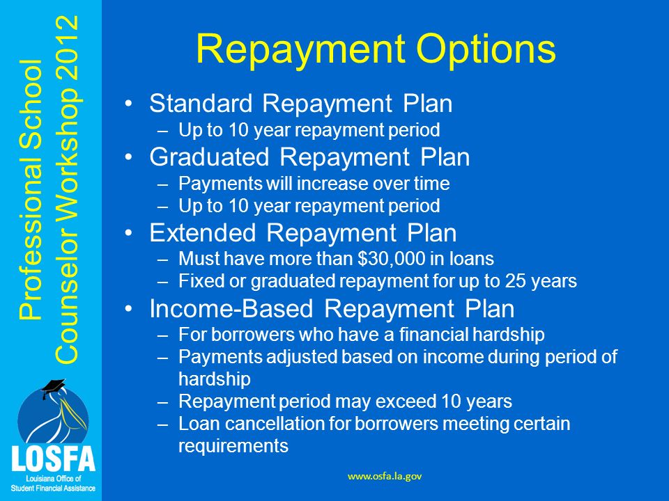 Professional School Counselor Workshop 2012 Repayment Options Standard Repayment Plan –Up to 10 year repayment period Graduated Repayment Plan –Paymen