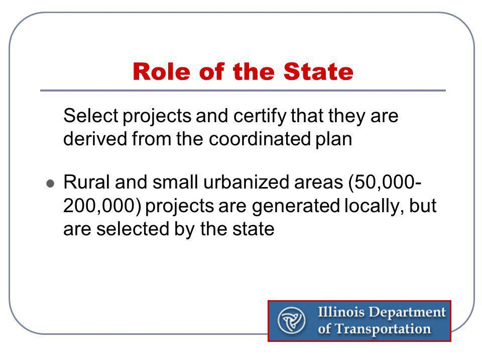 Role of the State Select projects and certify that they are derived from the coordinated plan Rural and small urbanized areas (50,000- 200,000) projec