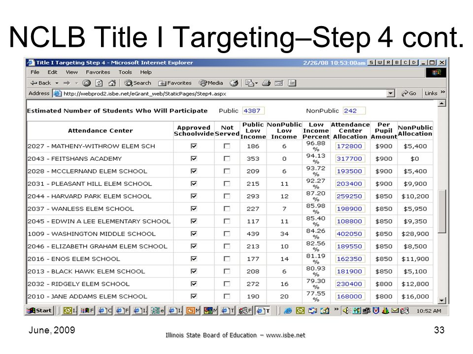 Illinois State Board of Education –   June, NCLB Title I Targeting–Step 4 cont.