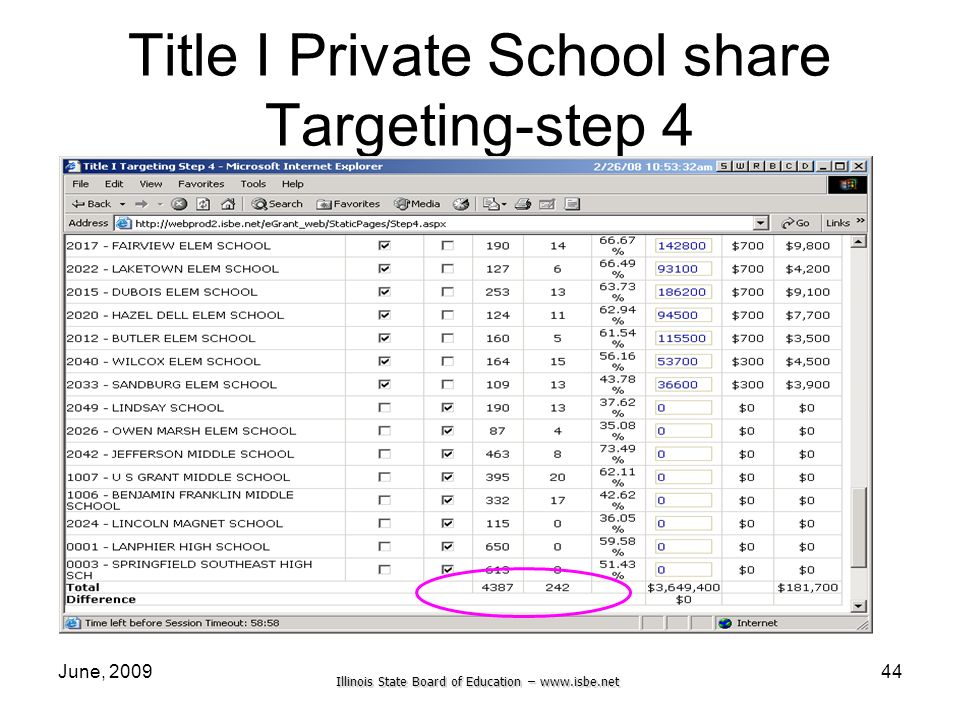 Illinois State Board of Education –   June, Title I Private School share Targeting-step 4