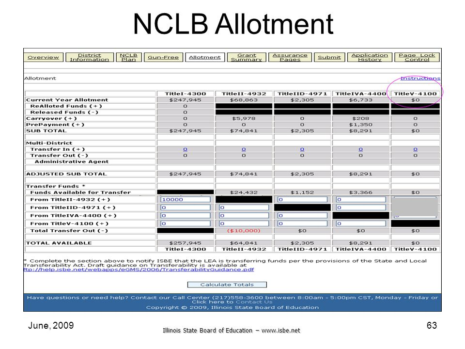 Illinois State Board of Education –   June, NCLB Allotment