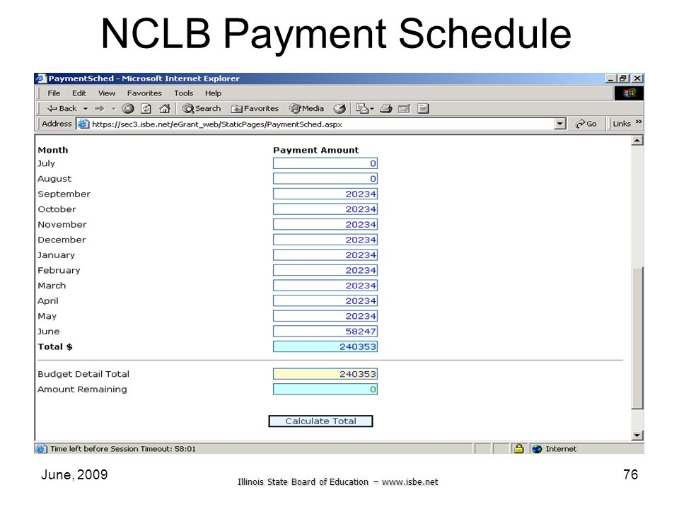 Illinois State Board of Education –   June, NCLB Payment Schedule
