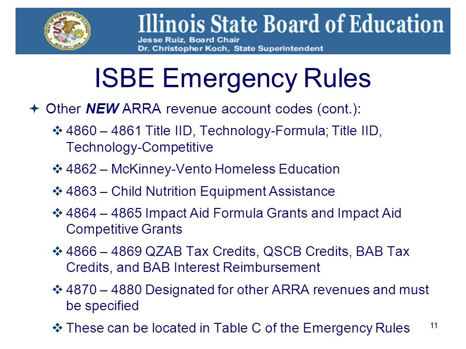 11 ISBE Emergency Rules Other NEW ARRA revenue account codes (cont.): 4860 – 4861 Title IID, Technology-Formula; Title IID, Technology-Competitive 4862 – McKinney-Vento Homeless Education 4863 – Child Nutrition Equipment Assistance 4864 – 4865 Impact Aid Formula Grants and Impact Aid Competitive Grants 4866 – 4869 QZAB Tax Credits, QSCB Credits, BAB Tax Credits, and BAB Interest Reimbursement 4870 – 4880 Designated for other ARRA revenues and must be specified These can be located in Table C of the Emergency Rules