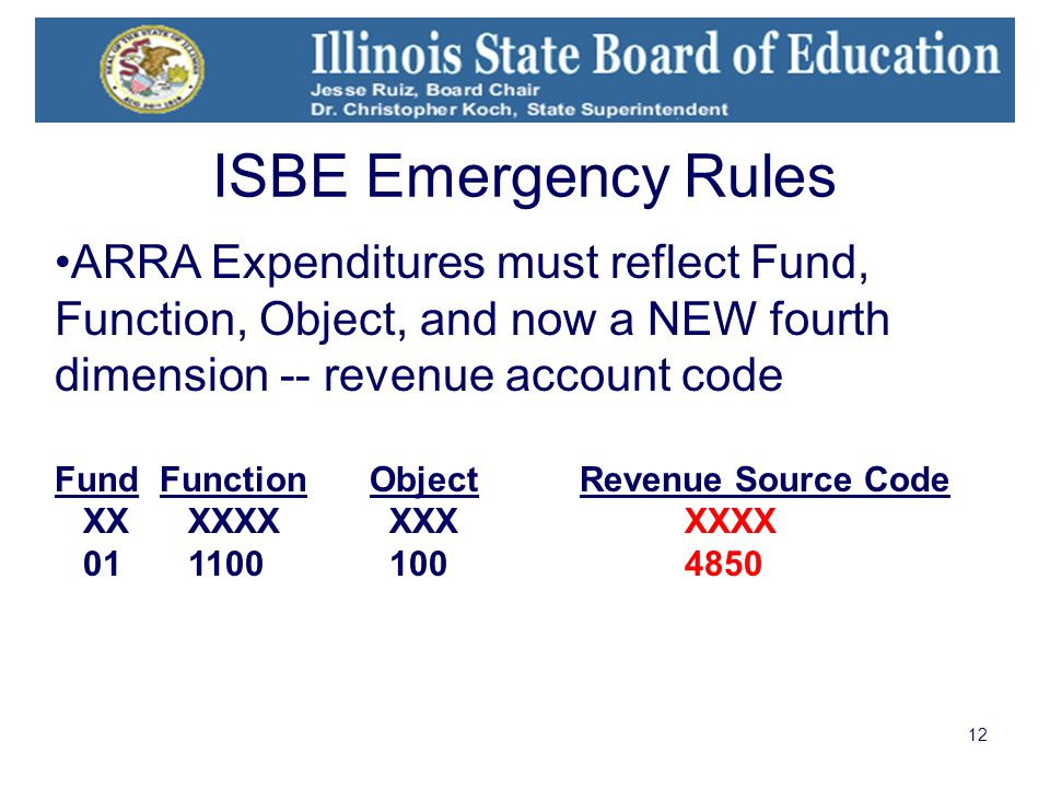 12 ARRA Expenditures must reflect Fund, Function, Object, and now a NEW fourth dimension -- revenue account code FundFunctionObjectRevenue Source Code