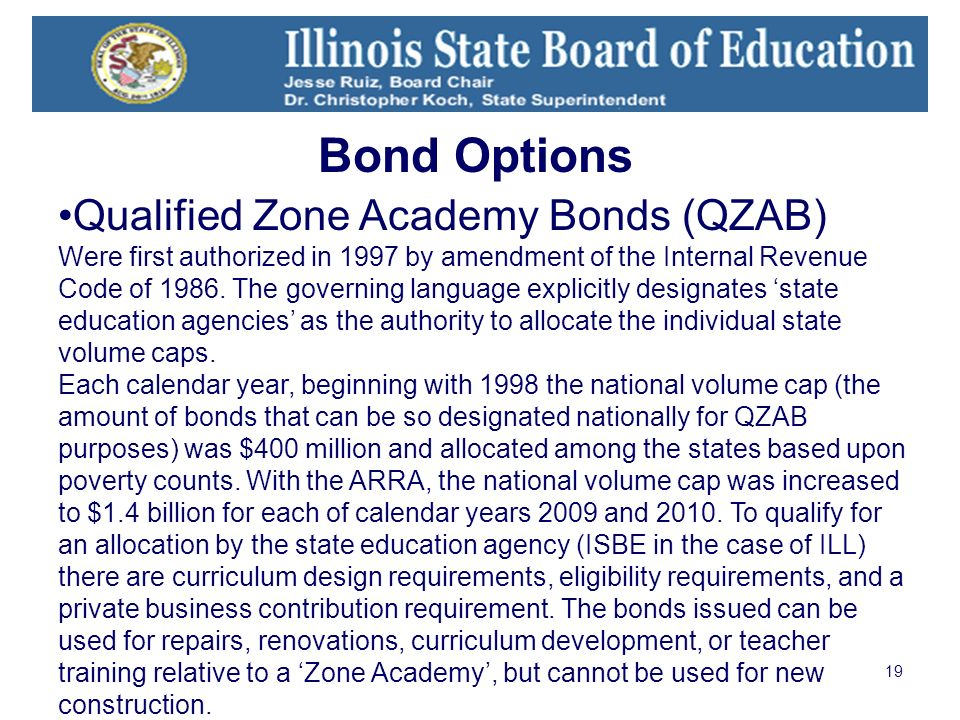 19 Qualified Zone Academy Bonds (QZAB) Were first authorized in 1997 by amendment of the Internal Revenue Code of 1986.