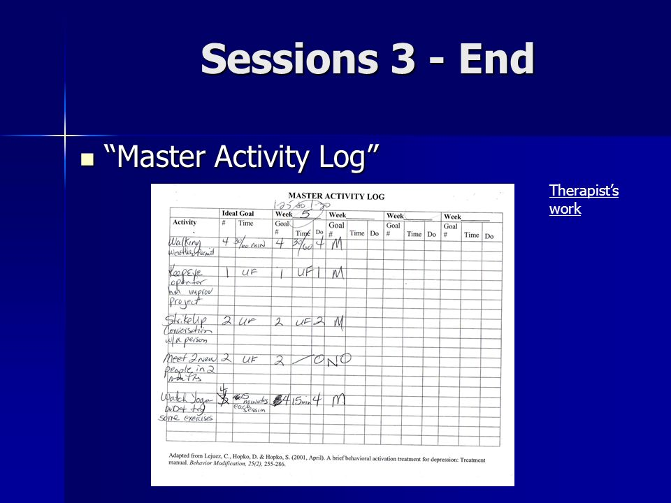 Sessions 3 - End Master Activity Log Master Activity Log Therapists work