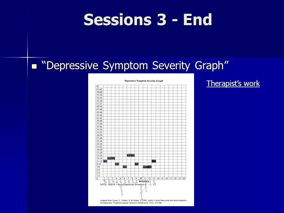 Sessions 3 - End Depressive Symptom Severity Graph Depressive Symptom Severity Graph Therapists work