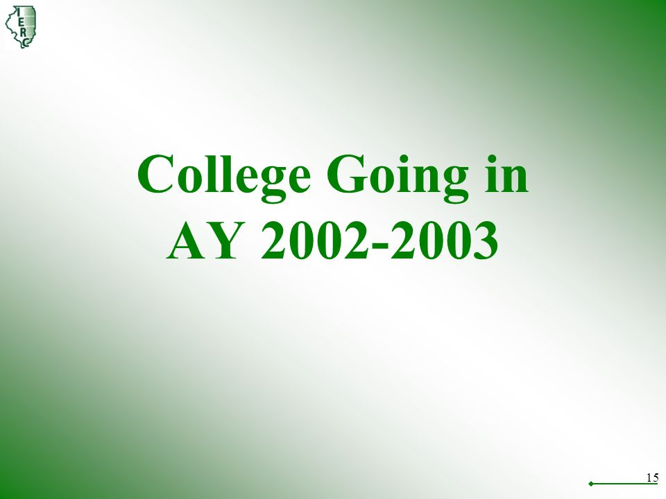 15 College Going in AY 2002-2003