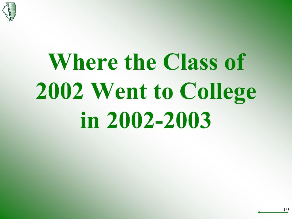 19 Where the Class of 2002 Went to College in 2002-2003