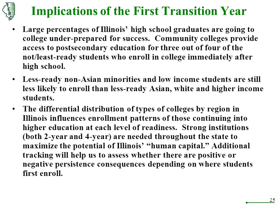 25 Implications of the First Transition Year Large percentages of Illinois high school graduates are going to college under-prepared for success.