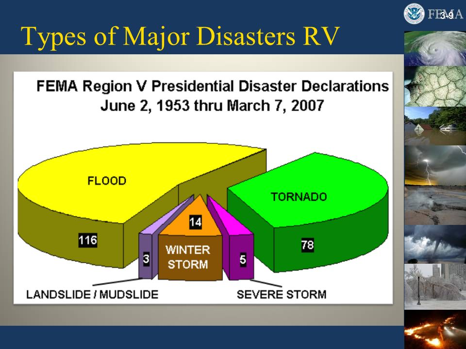 Types of Major Disasters RV 3-9