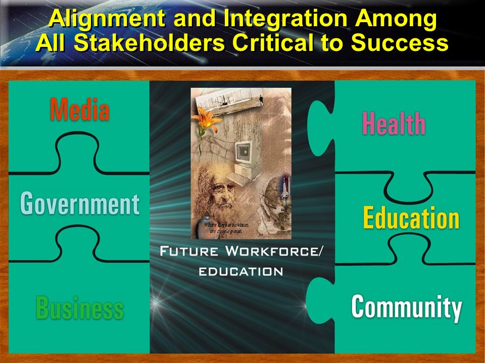 Alignment and Integration Among All Stakeholders Critical to Success