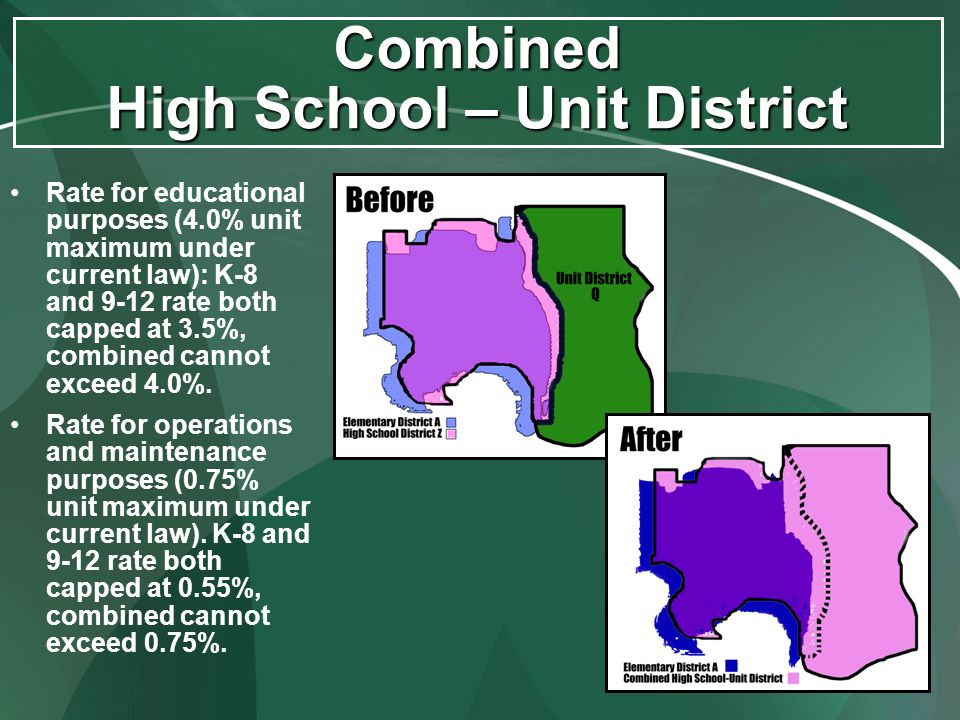 Combined High School – Unit District Rate for educational purposes (4.0% unit maximum under current law): K-8 and 9-12 rate both capped at 3.5%, combi