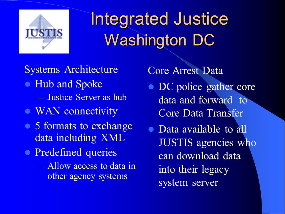 Integrated Justice Washington DC Integrated Justice Washington DC Systems Architecture Hub and Spoke – Justice Server as hub WAN connectivity 5 formats to exchange data including XML Predefined queries – Allow access to data in other agency systems Core Arrest Data DC police gather core data and forward to Core Data Transfer Data available to all JUSTIS agencies who can download data into their legacy system server