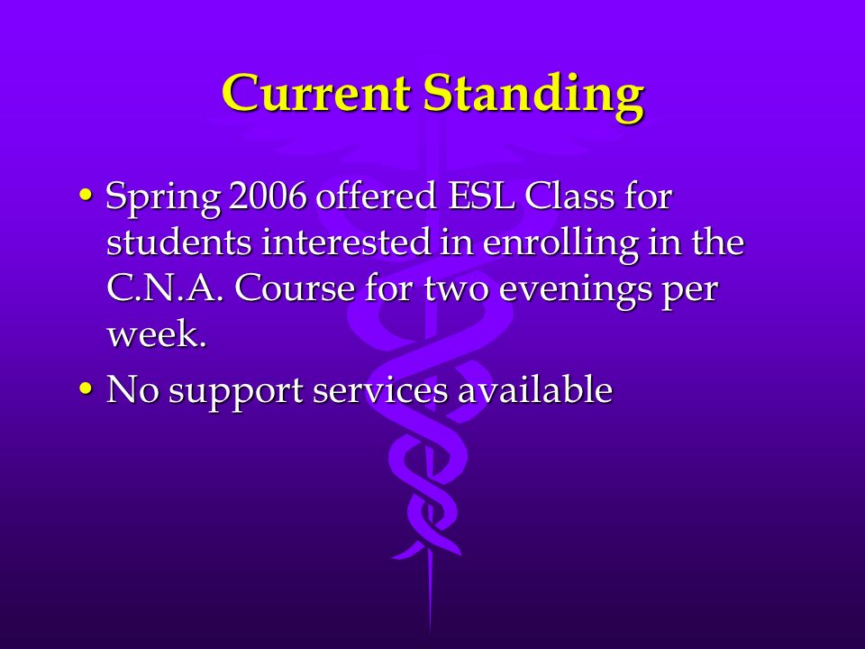 Current Standing Spring 2006 offered ESL Class for students interested in enrolling in the C.N.A.