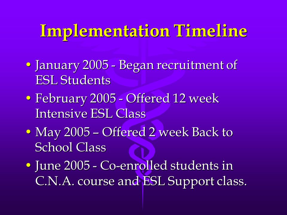 Implementation Timeline January 2005 - Began recruitment of ESL StudentsJanuary 2005 - Began recruitment of ESL Students February 2005 - Offered 12 week Intensive ESL ClassFebruary 2005 - Offered 12 week Intensive ESL Class May 2005 – Offered 2 week Back to School ClassMay 2005 – Offered 2 week Back to School Class June 2005 - Co-enrolled students in C.N.A.
