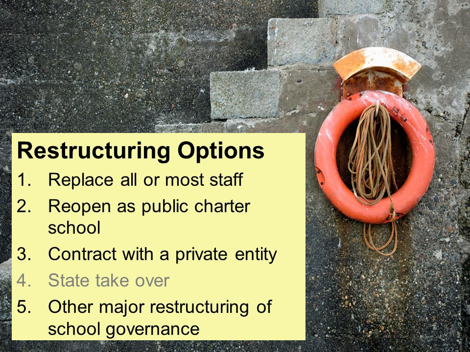 Restructuring Options 1.Replace all or most staff 2.Reopen as public charter school 3.Contract with a private entity 4.State take over 5.Other major restructuring of school governance