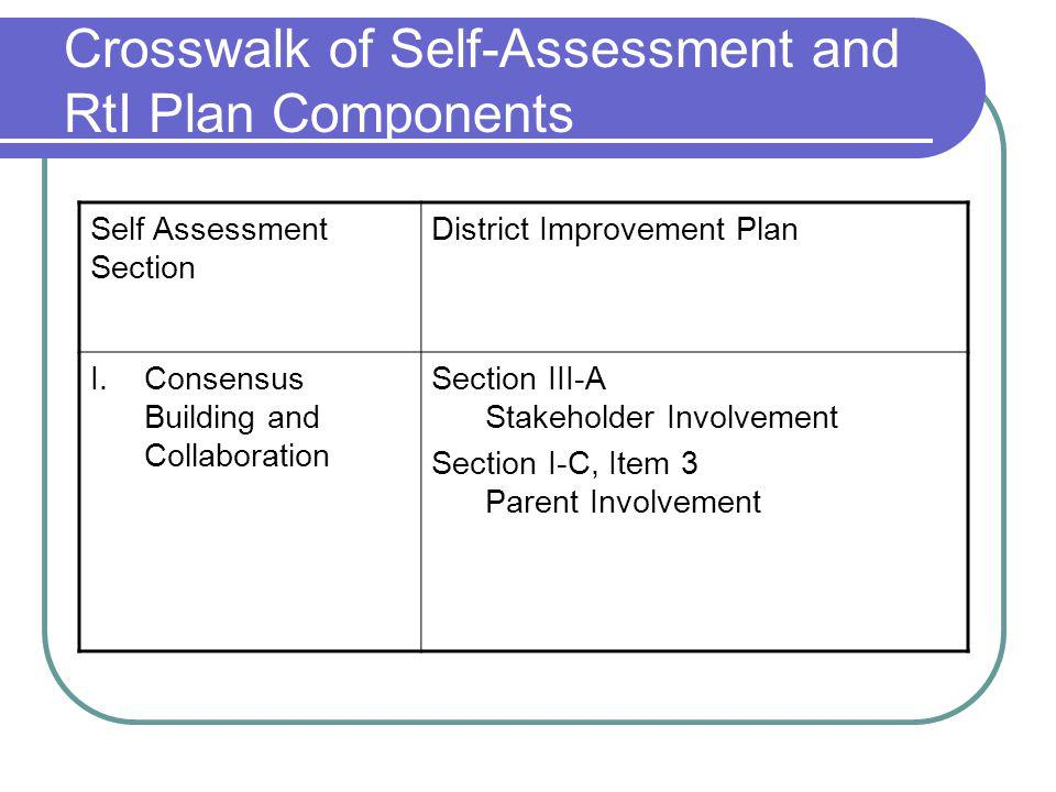 Crosswalk of Self-Assessment and RtI Plan Components Self Assessment Section District Improvement Plan I.Consensus Building and Collaboration Section III-A Stakeholder Involvement Section I-C, Item 3 Parent Involvement