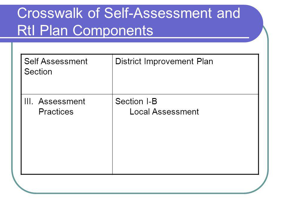 Crosswalk of Self-Assessment and RtI Plan Components Self Assessment Section District Improvement Plan III.Assessment Practices Section I-B Local Assessment