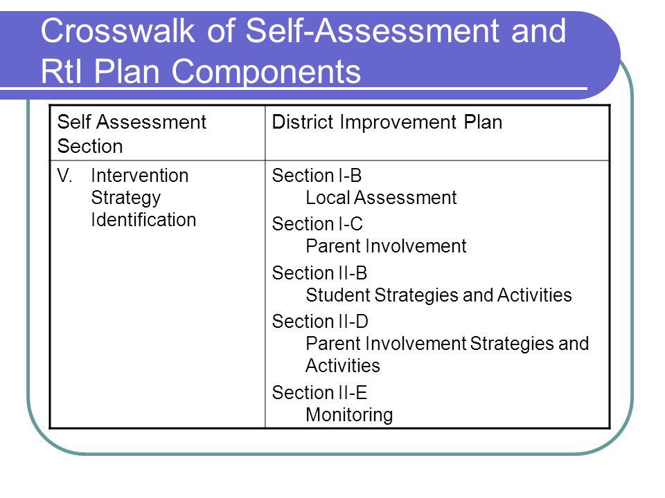 Crosswalk of Self-Assessment and RtI Plan Components Self Assessment Section District Improvement Plan V.Intervention Strategy Identification Section I-B Local Assessment Section I-C Parent Involvement Section II-B Student Strategies and Activities Section II-D Parent Involvement Strategies and Activities Section II-E Monitoring