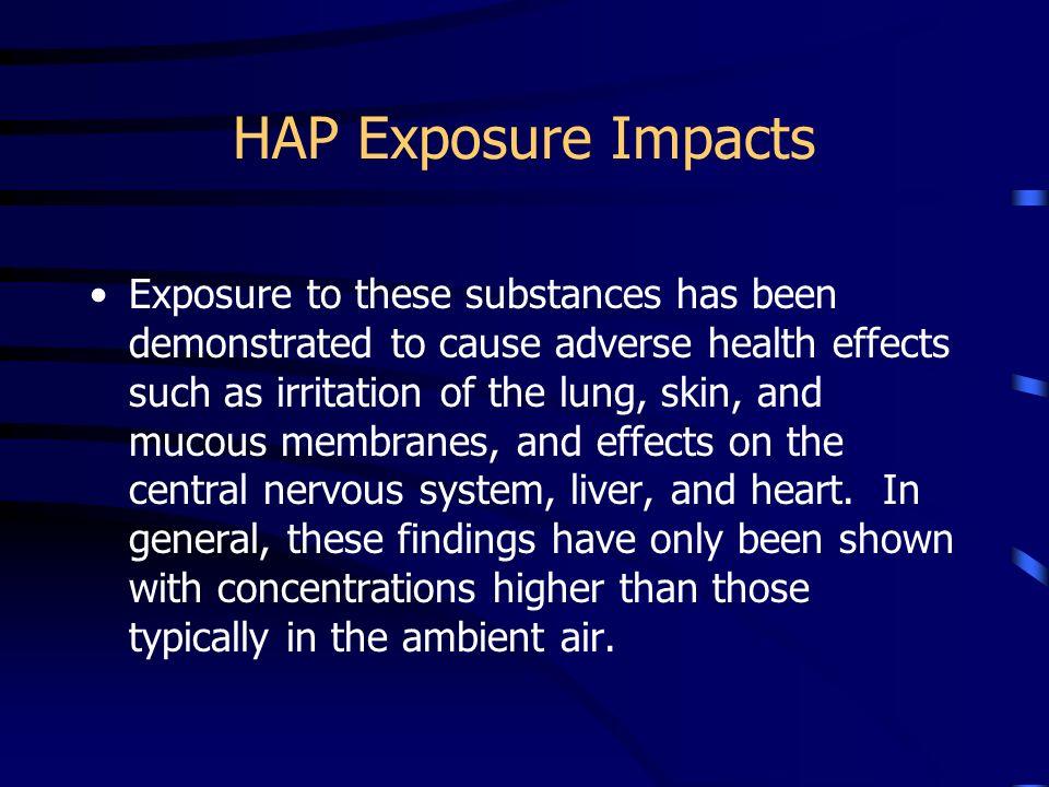 The Organic HAPs Reduced by the Regulation Xylenes, toluene, methyl ethyl ketone (MEK), phenol, cresols/cresylic acid, Glycol ethers (including ethyle