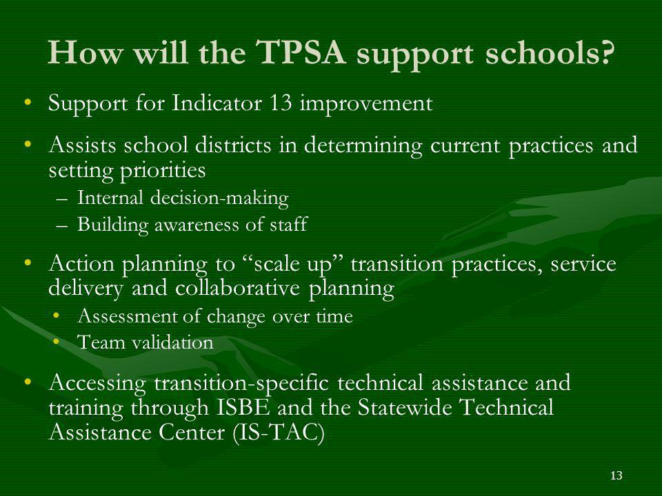 How will the TPSA support schools? Support for Indicator 13 improvement Assists school districts in determining current practices and setting prioriti