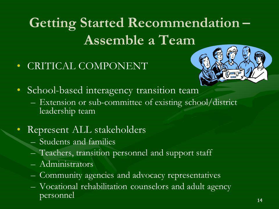 Getting Started Recommendation – Assemble a Team CRITICAL COMPONENT School-based interagency transition team – –Extension or sub-committee of existing