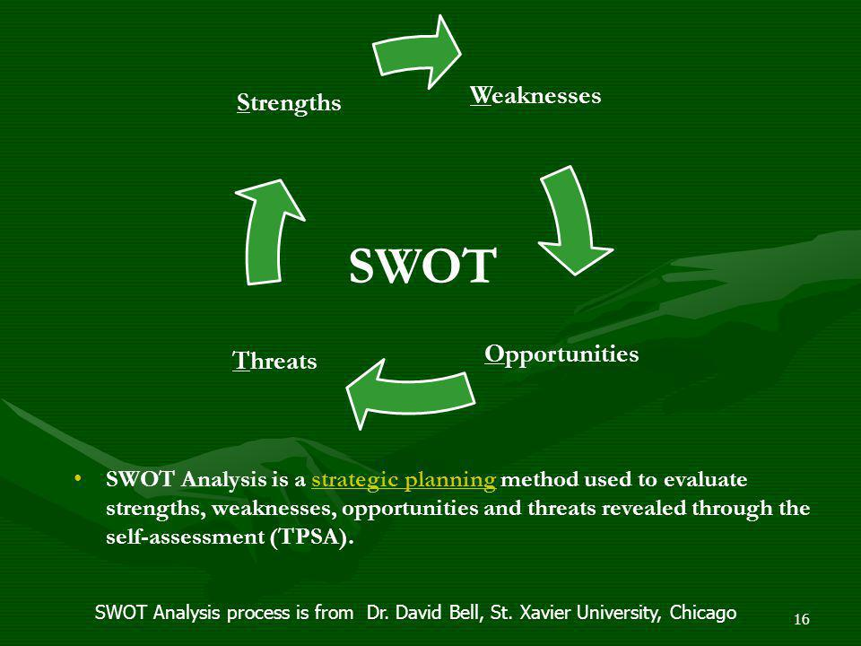 SWOT Analysis is a strategic planning method used to evaluate strengths, weaknesses, opportunities and threats revealed through the self-assessment (T