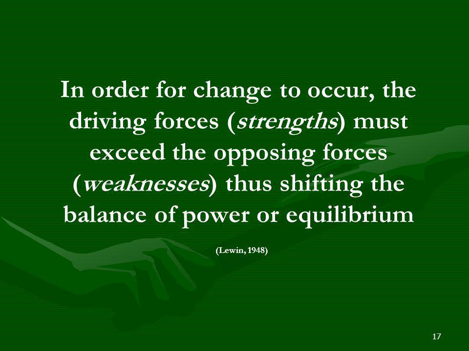 In order for change to occur, the driving forces (strengths) must exceed the opposing forces (weaknesses) thus shifting the balance of power or equili