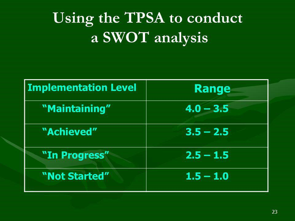 Using the TPSA to conduct a SWOT analysis Implementation Level Range Maintaining4.0 – 3.5 Achieved3.5 – 2.5 In Progress2.5 – 1.5 Not Started1.5 – 1.0