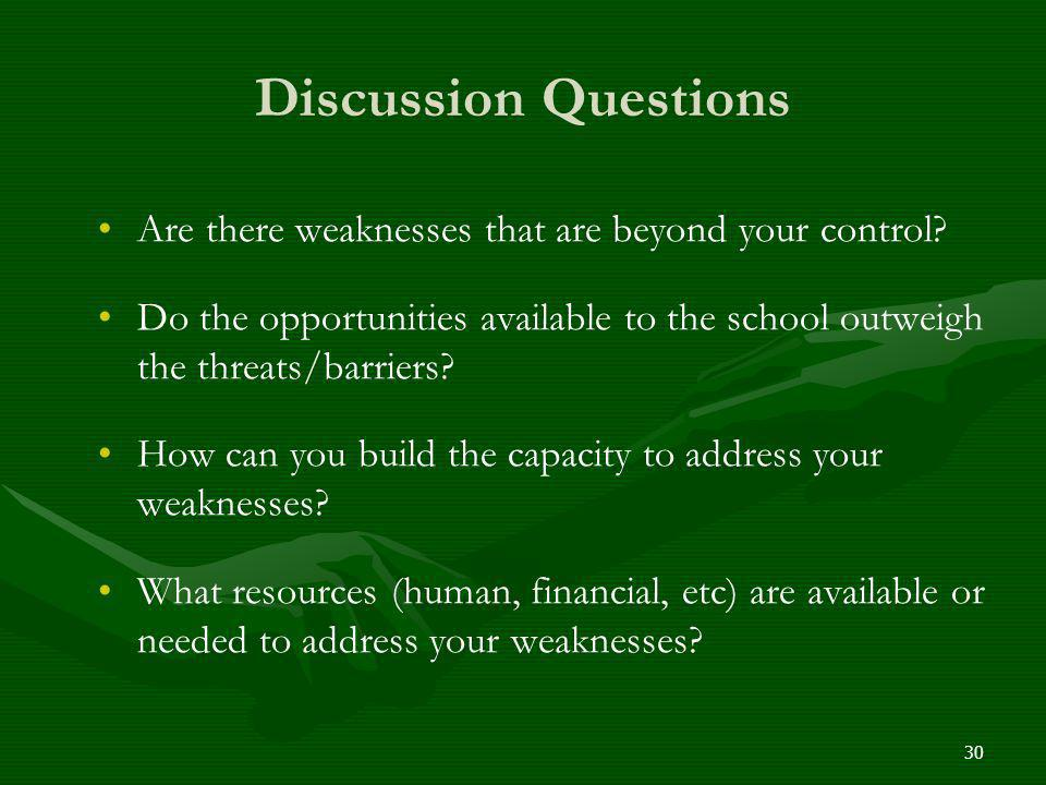 Discussion Questions Are there weaknesses that are beyond your control? Do the opportunities available to the school outweigh the threats/barriers? Ho