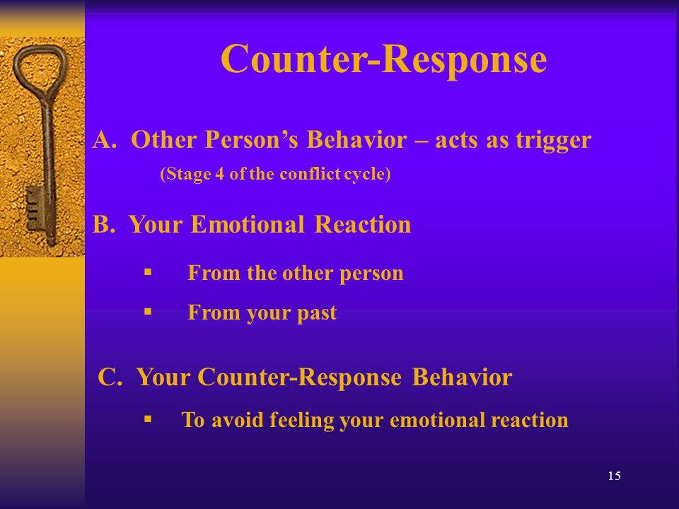 15 Counter-Response A. Other Persons Behavior – acts as trigger (Stage 4 of the conflict cycle) B.